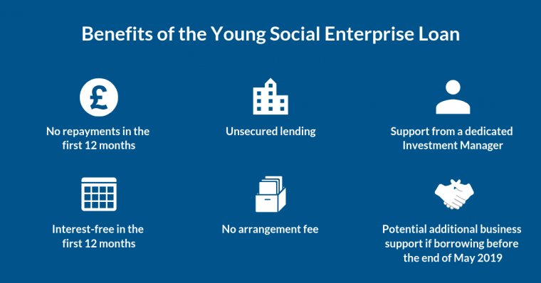 Benefits of Young Soc Ent Loan